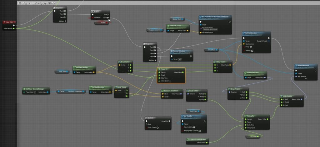 Character head tracking